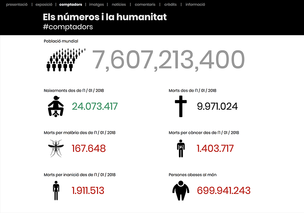 Los números y la humanidad